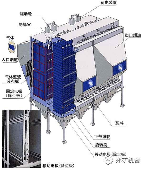 静电除尘器结构图.jpg